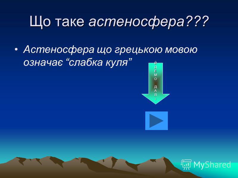 Що таке астеносфера??? Астеносфера що грецькою мовою означає слабка куля ЙДЕМОДАЛі