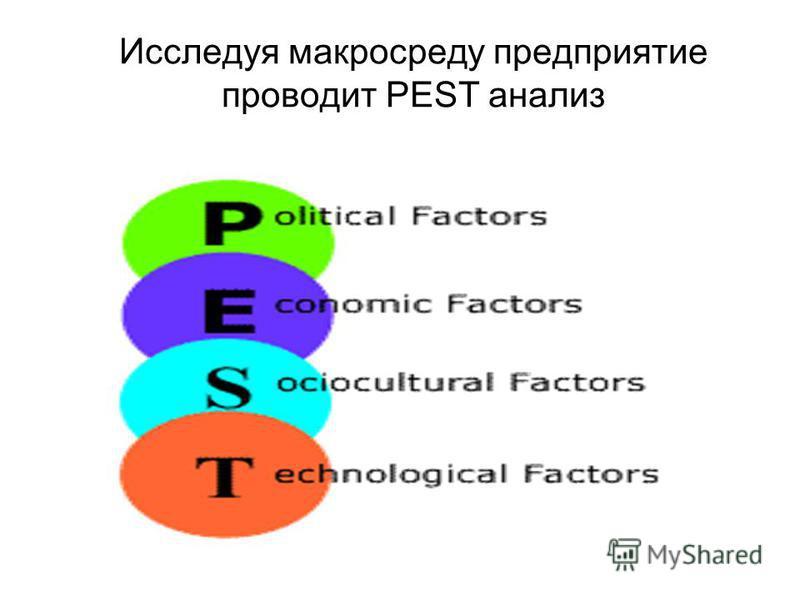 Исследуя макросреду предприятие проводит PEST анализ