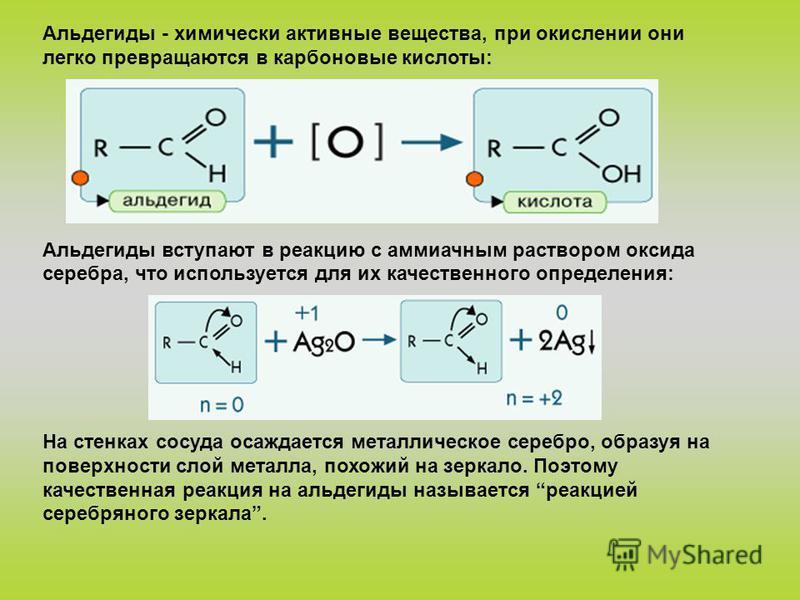 Альдегиды - химически активные вещества, при окислении они легко превращаются в карбоновые кислоты: Альдегиды вступают в реакцию с аммиачным раствором оксида серебра, что используется для их качественного определения: На стенках сосуда осаждается мет