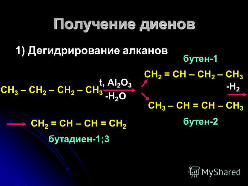 Получение диенов 1) Дегидрирование алканов CH 3 – CH 2 – CH 2 – CH 3 CH 2 = CH – CH 2 – CH 3 CH 3 – CH = CH – CH 3 t, Al 2 O 3 -H 2 O -H 2 CH 2 = CH – CH = CH 2 бутен-1 бутен-2 бутадиен-1;3