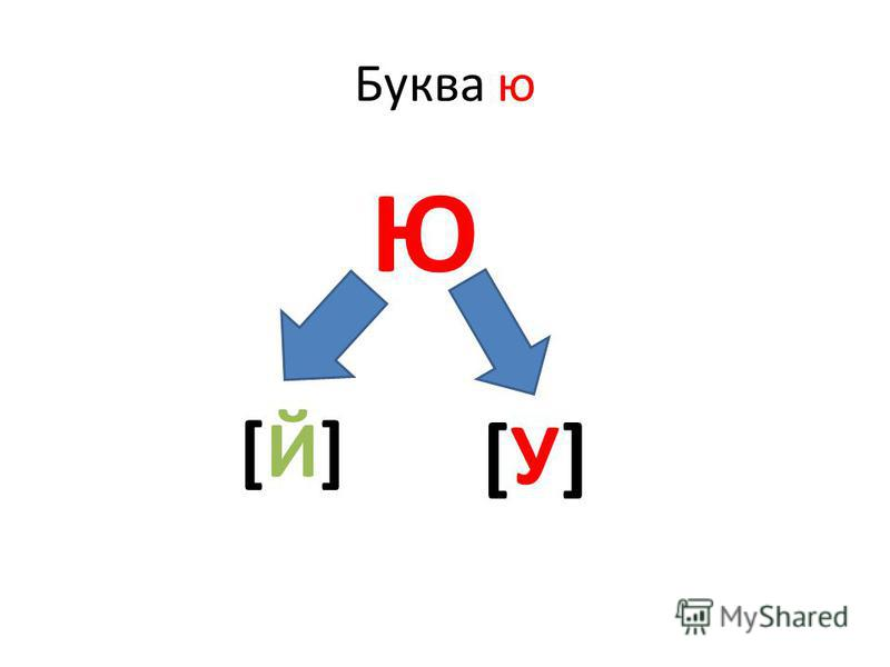 Буква ю Ю [Й][Й] [У][У]