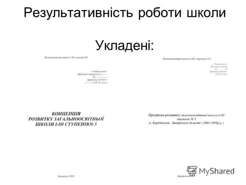 Результативність роботи школи Укладені: