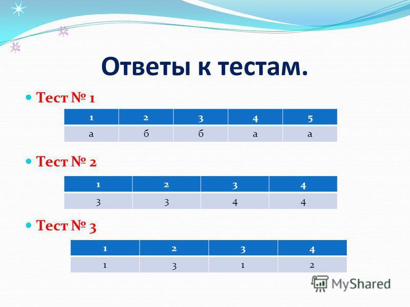 Ответы к тестам. Тест 1 Тест 2 Тест 3 12345 абая 1234 3344 1234 1312