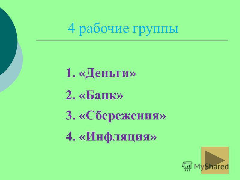 2. «Банк» 1. «Деньги» 4 рабочие группы 4. «Инфляция» 3. «Сбережения»