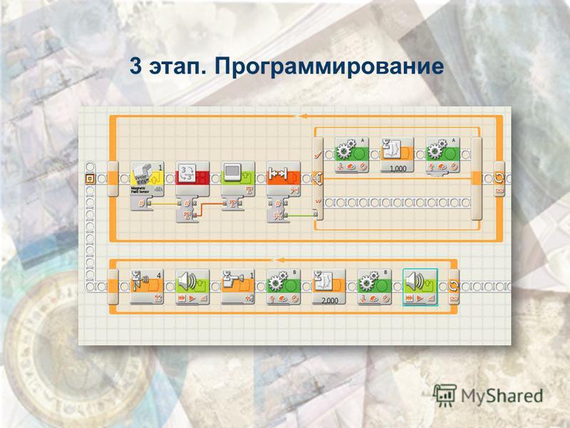 3 этап. Программирование