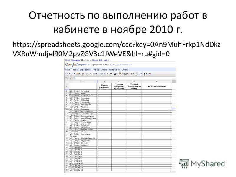 Отчетность по выполнению работ в кабинете в ноябре 2010 г. https://spreadsheets.google.com/ccc?key=0An9MuhFrkp1NdDkz VXRnWmdjel90M2pvZGV3c1JWeVE&hl=ru#gid=0