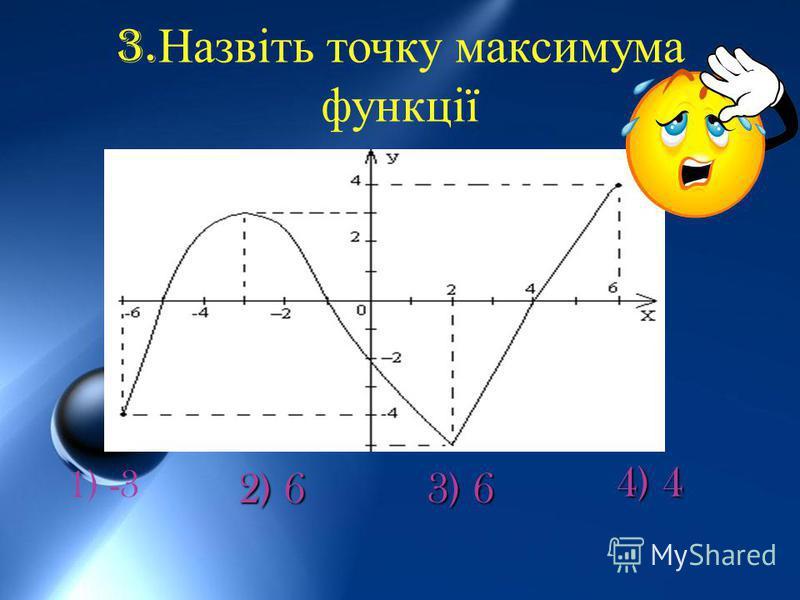 3. Назвіть точку максимума функції 1) -3 2) 6 3) 6 4) 4