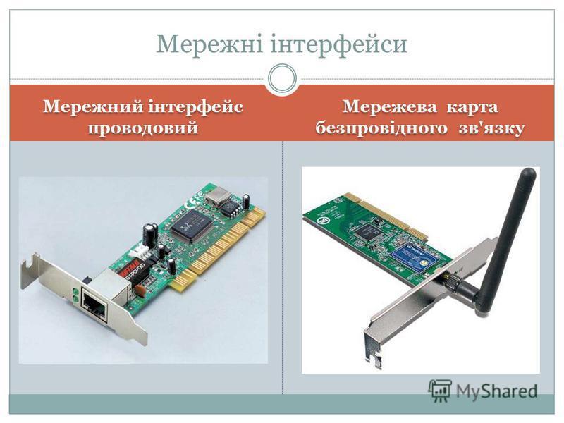 Мережний інтерфейс проводовий Мережева карта безпровідного зв'язку Мережні інтерфейси