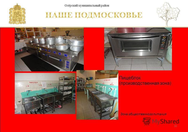 Паспорт школы Люберецкий муниципальный район 30 Пищеблок (производственная зона) Зона общественного питания Озёрский муниципальный район