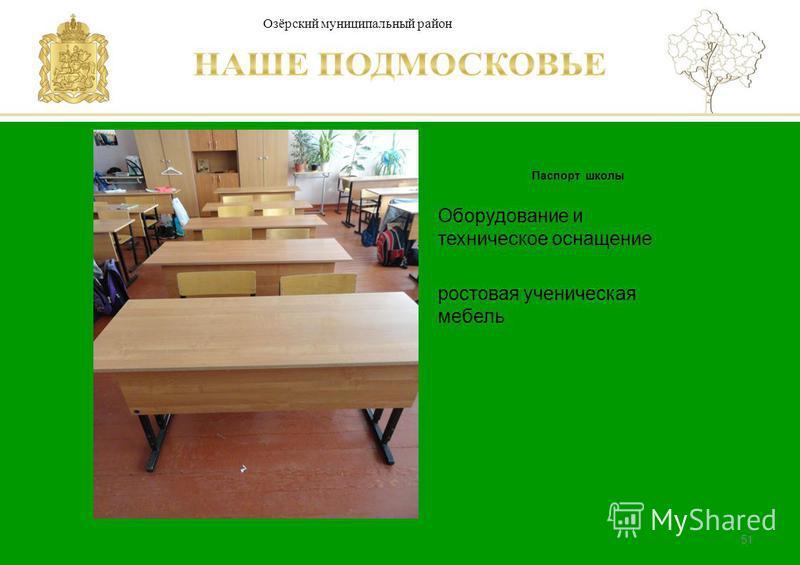 Паспорт школы Люберецкий муниципальный район 51 Оборудование и техническое оснащение ростовая ученическая мебель Озёрский муниципальный район