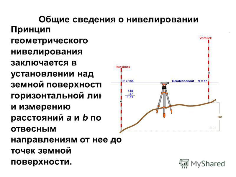 Принцип геометрического нивелирования заключается в установлении над земной поверхностью горизонтальной линии и измерению расстояний а и b по отвесным направлениям от нее до точек земной поверхности. Общие сведения о нивелировании