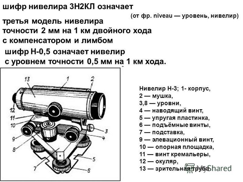 шифр нивелира 3Н2КЛ означает третья модель нивелира точности 2 мм на 1 км двойного хода с компенсатором и лимбом шифр Н-0,5 означает нивелир с уровнем точности 0,5 мм на 1 км хода. Нивелир Н-3; 1- корпус, 2 мушка, 3,8 уровни, 4 наводящий винт, 5 упру