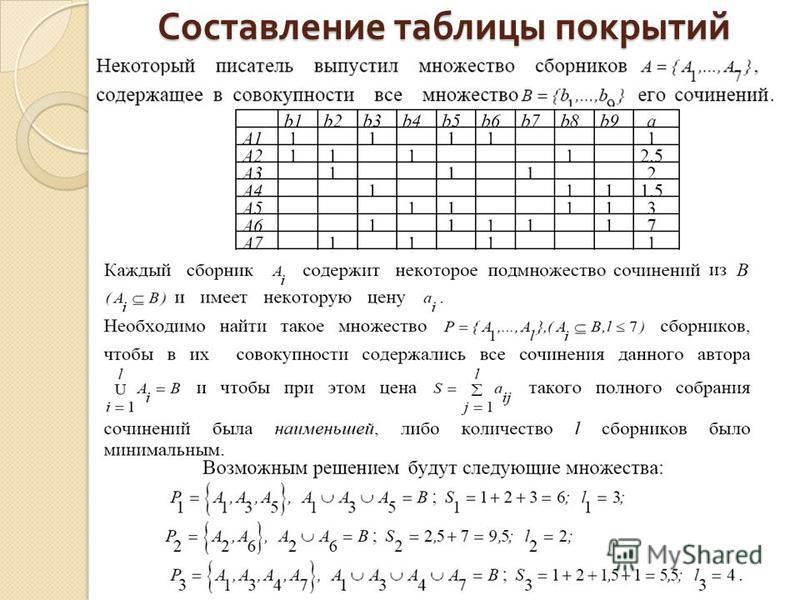 Составление таблицы покрытий
