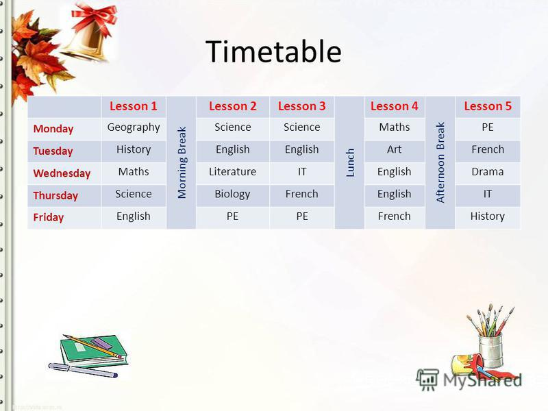 Timetable Lesson 1 Morning Break Lesson 2Lesson 3 Lunch Lesson 4 Afternoon Break Lesson 5 Monday GeographyScience MathsPE Tuesday HistoryEnglish ArtFrench Wednesday MathsLiteratureITEnglishDrama Thursday ScienceBiologyFrenchEnglishIT Friday EnglishPE