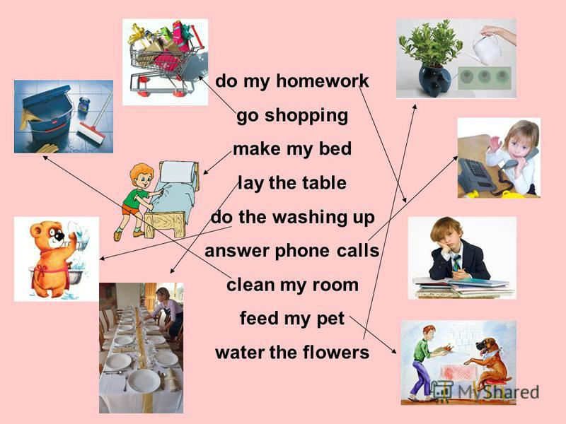 do my homework go shopping make my bed lay the table do the washing up answer phone calls clean my room feed my pet water the flowers