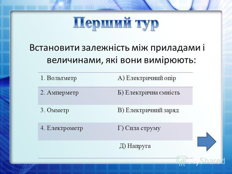 Встановити залежність між приладами і величинами, які вони вимірюють: 1. ВольтметрА) Електричний опір 2. АмперметрБ) Електрична ємність 3. ОмметрВ) Електричний заряд 4. ЕлектрометрГ) Сила струму Д) Напруга
