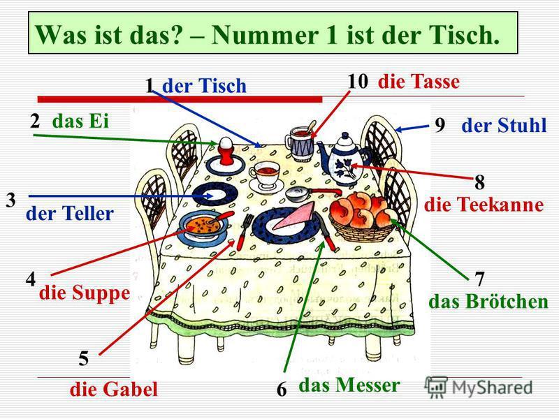 Was ist das? – Nummer 1 ist der Tisch. das Ei der Teller die Suppe die Gabel das Messer das Brötchen die Teekanne die Tasse der Tisch der Stuhl 1 2 3 4 5 6 7 8 9 10
