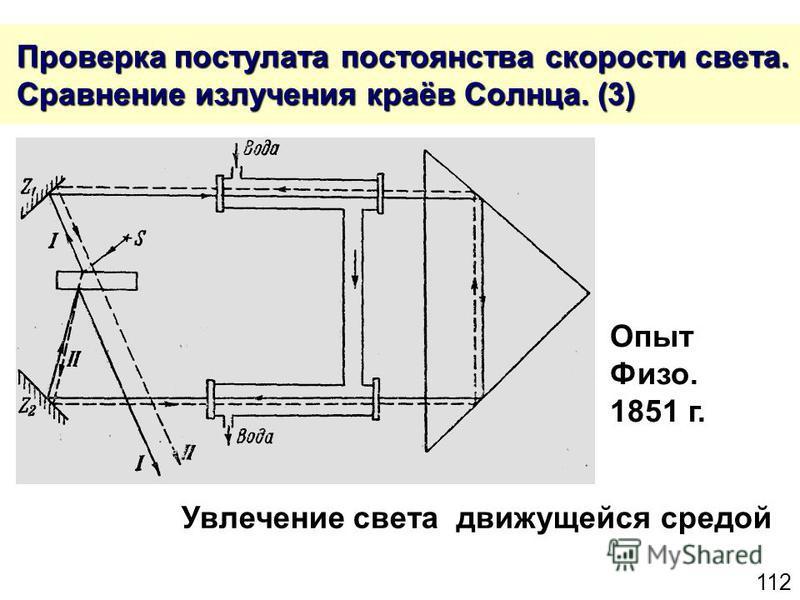 112 Проверка постулата постоянства скорости света. Сравнение излучения краёв Солнца. (3) Проверка постулата постоянства скорости света. Сравнение излучения краёв Солнца. (3) Опыт Физо. 1851 г. Увлечение света движущейся средой