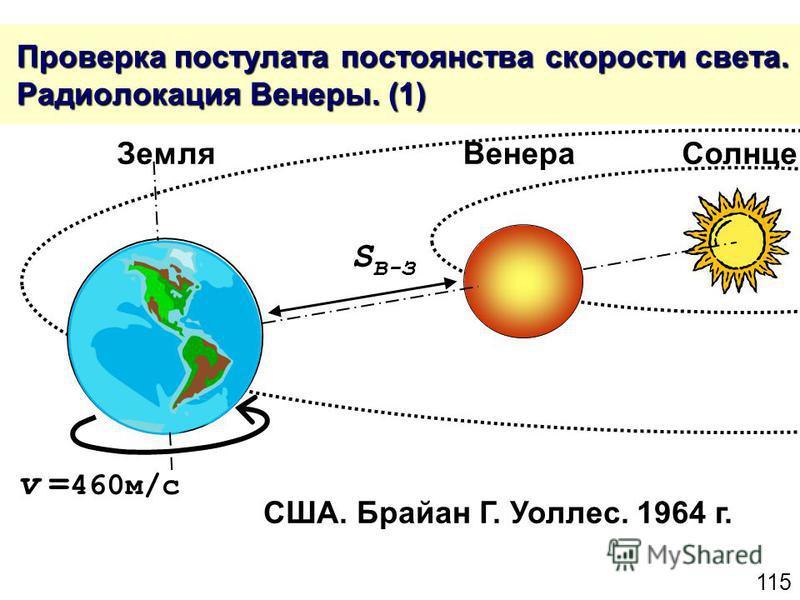 115 Проверка постулата постоянства скорости света. Радиолокация Венеры. (1) Проверка постулата постоянства скорости света. Радиолокация Венеры. (1) США. Брайан Г. Уоллес. 1964 г. v = 460 м/с S В-З Земля Венера Солнце