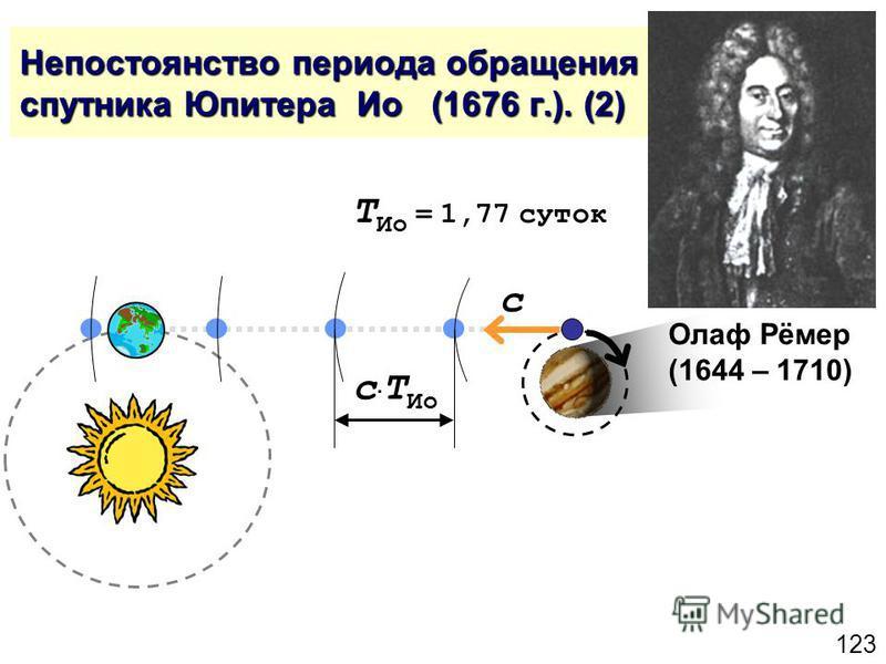 123 Непостоянство периода обращения спутника Юпитера Ио (1676 г.). (2) Олаф Рёмер (1644 – 1710) c c T Ио T Ио = 1,77 суток