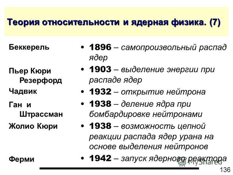 136 Теория относительности и ядерная физика. (7) 1896 – самопроизвольный распад ядер 1903 – выделение энергии при распаде ядер 1932 – открытие нейтрона 1938 – деление ядра при бомбардировке нейтронами 1938 – возможность цепной реакции распада ядер ур