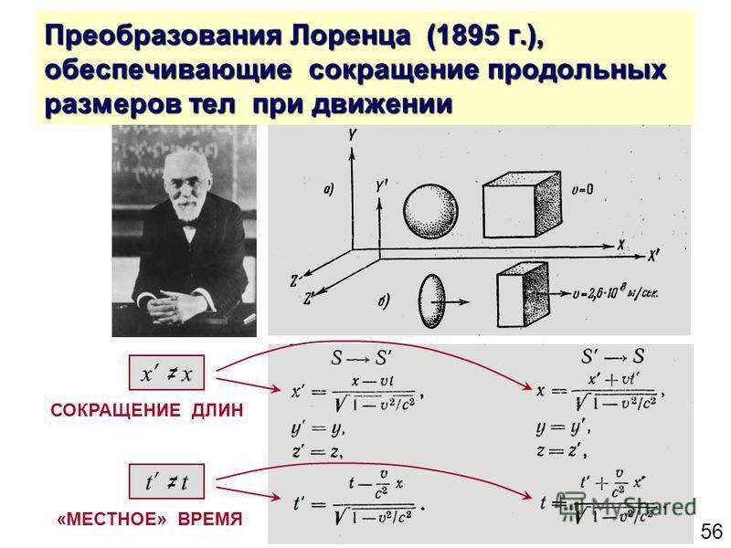 56 Преобразования Лоренца (1895 г.), обеспечивающие сокращение продольных размеров тел при движении «МЕСТНОЕ» ВРЕМЯ t x СОКРАЩЕНИЕ ДЛИН