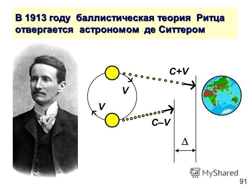 91 В 1913 году баллистическая теория Ритца отвергается астрономом де Ситтером C+V V V C–V