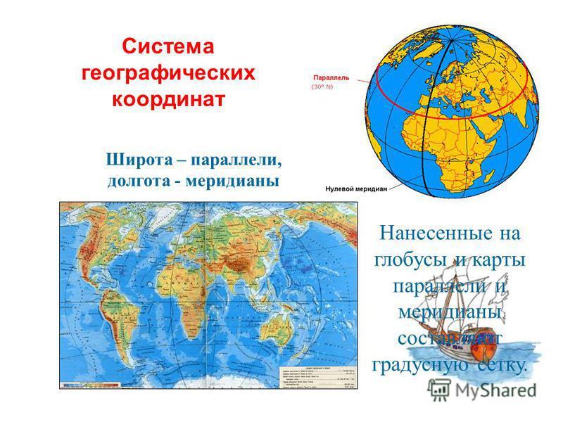 Широта – параллели, долгота - меридианы Система географических координат Нанесенные на глобусы и карты параллели и меридианы составляют градусную сетку.