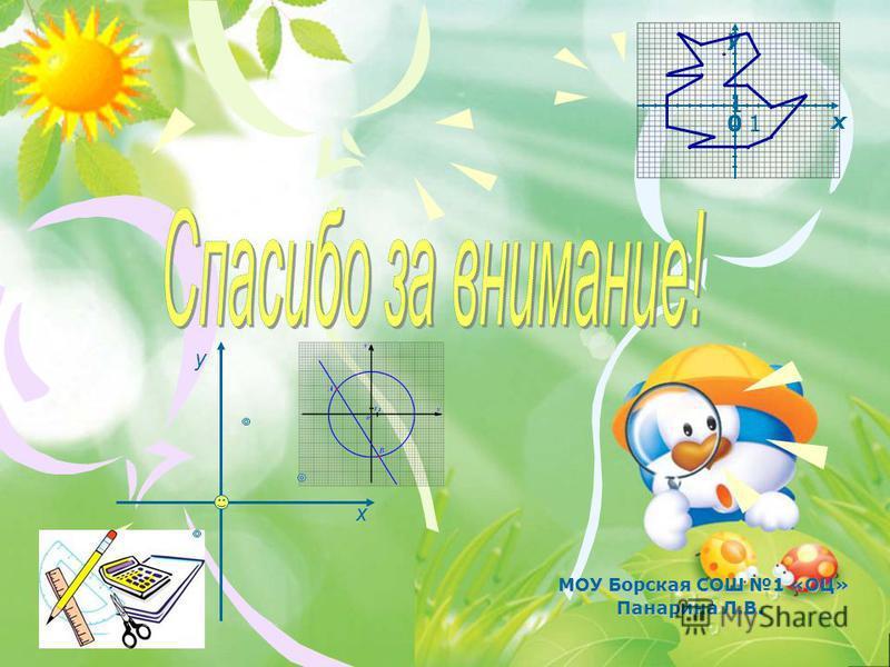 МОУ Борская СОШ 1 «ОЦ» Панарина Л.В. х у х y 01 1
