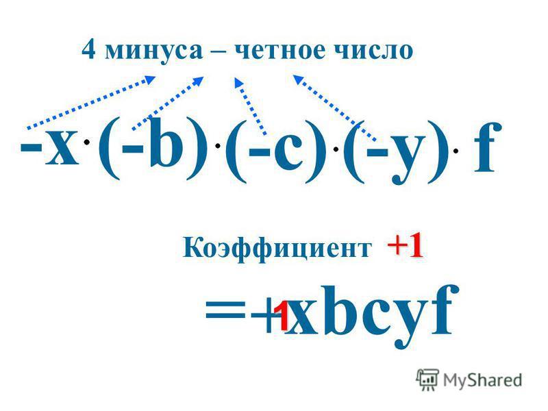 -х-х = хbcуf + (-b) (-у) (-c) f Коэффициент + 1 4 минуса – четное число 1