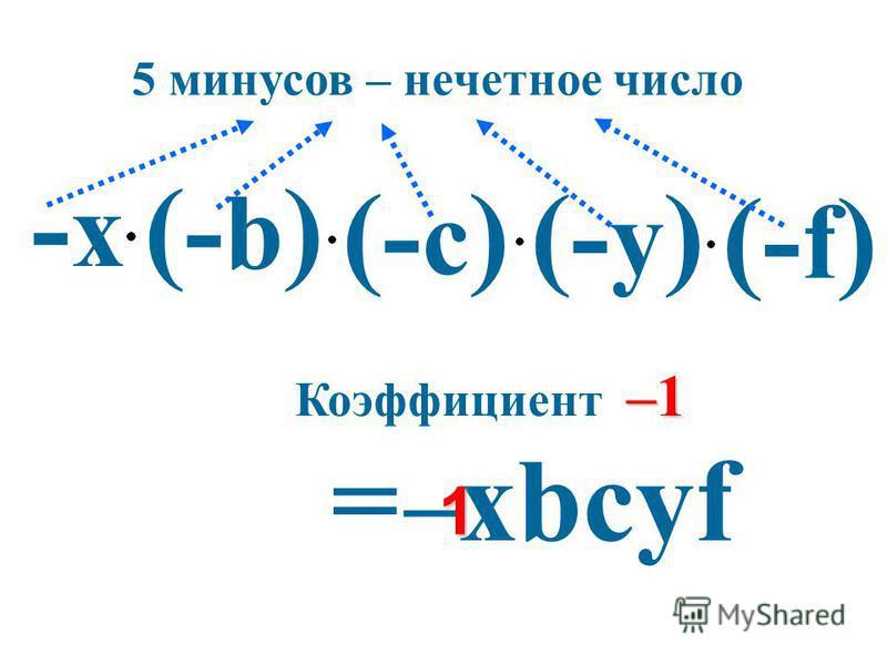 (- c ) -х-х = хbcуf – (- b ) (- у ) (- f ) Коэффициент – 1 5 минусов – нечетное число 1
