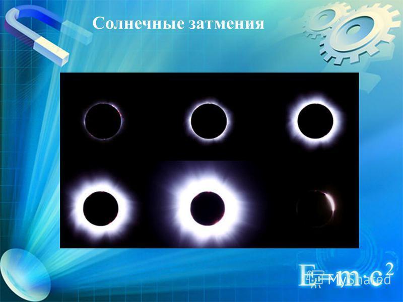 Виды солнечного затмения: : 2. кольцевое- закрывает полностью Солнце, когда диаметр Луны меньше солнечного, 1. частное- закрывает часть солнечного диска 3. полное (центральное)- закрывает полностью Солнце, когда диаметр Луны больше солнечного.