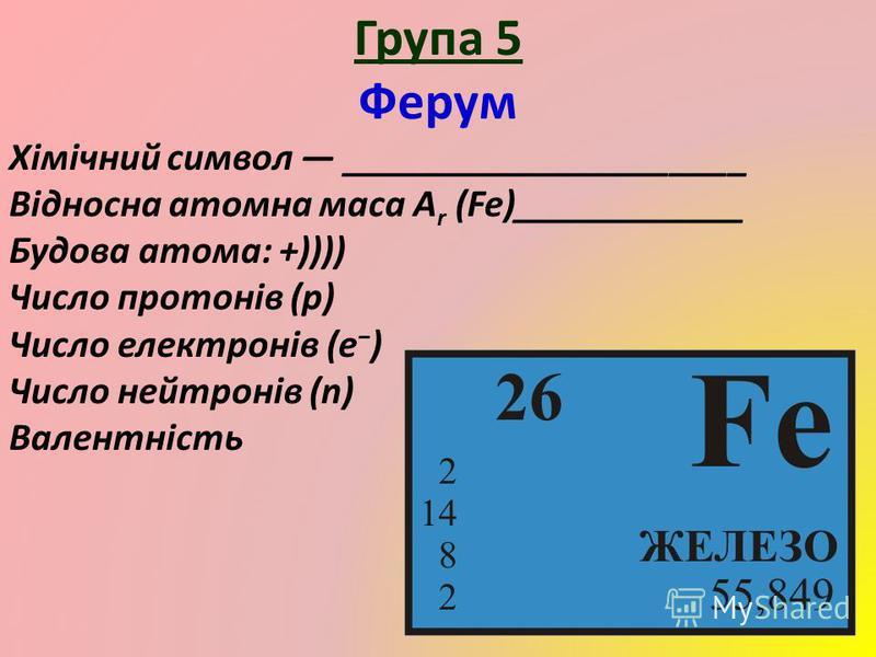 Група 5 Ферум Хімічний символ _____________________ Відносна атомна маса A r (Fe)____________ Будова атома: +)))) Число протонів (р) Число електронів (e ) Число нейтронів (n) Валентність