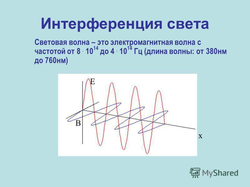 Интерференция света Световая волна – это электромагнитная волна с частотой от 8. 10 14 до 4. 10 14 Гц (длина волны: от 380 нм до 760 нм) Е В х