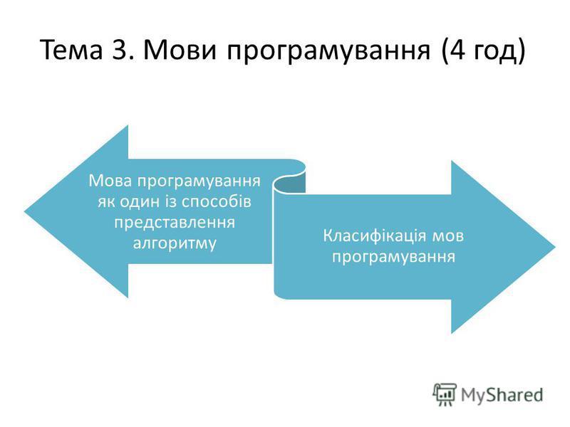 Тема 3. Мови програмування (4 год) Мова програмування як один із способів представлення алгоритму Класифікація мов програмування
