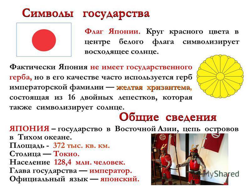Символы государства Флаг Японии. Круг красного цвета в центре белого флага символизирует восходящее солнце. желтая хризантема Фактически Япония не имеет государственного герба, но в его качестве часто используется герб императорской фамилии желтая хр