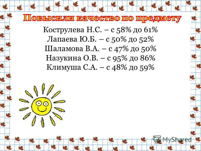 Кострулева Н.С. – с 58% до 61% Лапаева Ю.Б. – с 50% до 52% Шаламова В.А. – с 47% до 50% Назукина О.В. – с 95% до 86% Климуша С.А. – с 48% до 59%
