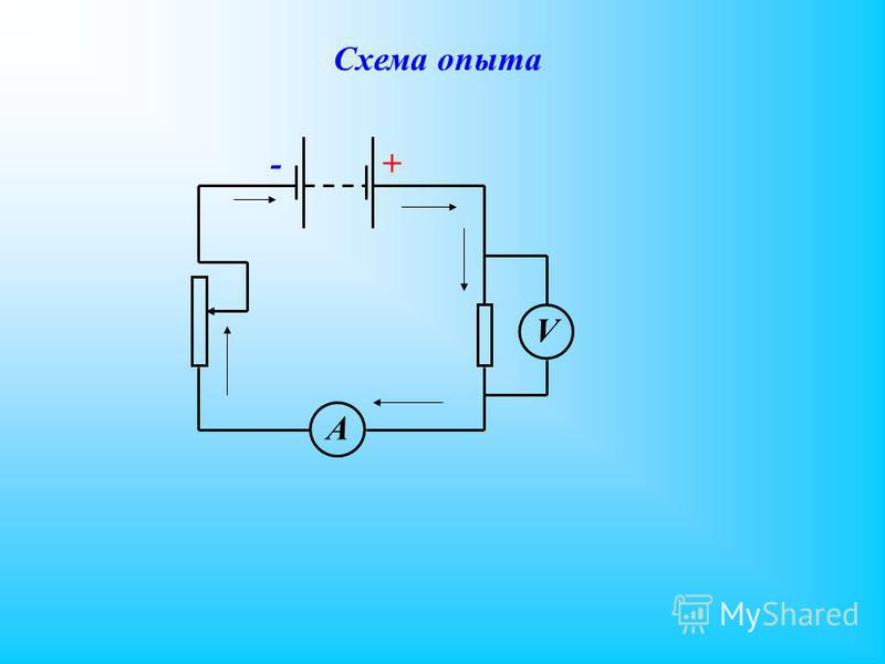 Схема опыта А V +-