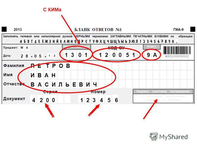 С КИМа 1 2 0 0 5 19 А П Е Т Р О В И В А Н В А С И Л Ь Е В И Ч 4 2 0 01 2 3 4 5 6 1 3 0 1 2 8 0 5