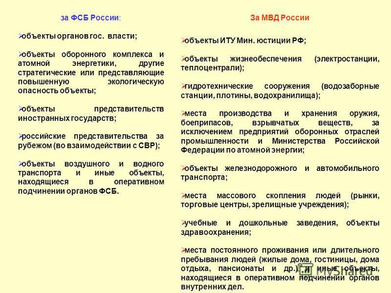 За МВД России объекты ИТУ Мин. юстиции РФ; объекты жизнеобеспечения (электростанции, теплоцентрали); гидротехнические сооружения (водозаборные станции, плотины, водохранилища); места производства и хранения оружия, боеприпасов, взрывчатых веществ, за