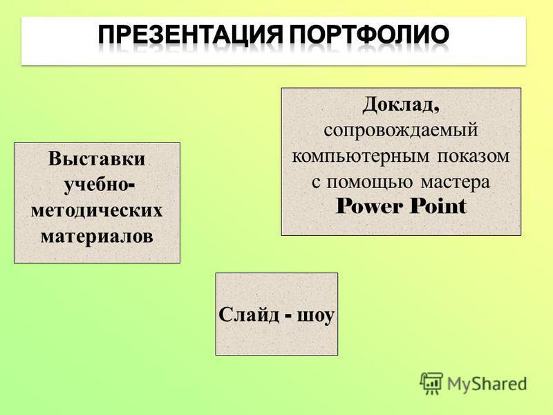 Выставки учебно - методических материалов Слайд - шоу Доклад, сопровождаемый компьютерным показом с помощью мастера Power Point