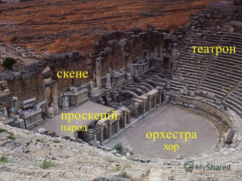 театрон скене орхестра проскеній хор парод