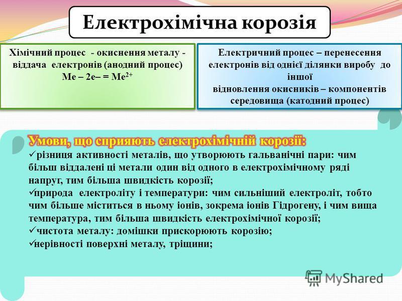 Електрохімічна корозія Хімічний процес - окиснення металу - віддача електронів (анодний процес) Me – 2е– = Ме 2+ Хімічний процес - окиснення металу - віддача електронів (анодний процес) Me – 2е– = Ме 2+ Електричний процес – перенесення електронів від