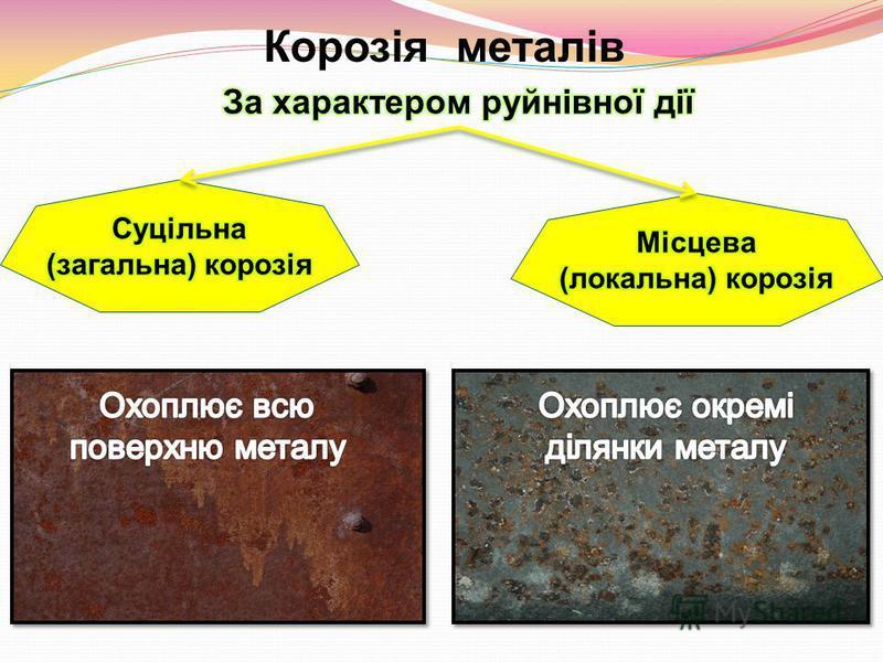 Корозія металів
