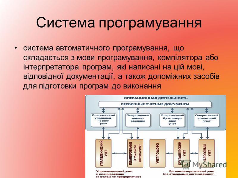 Система програмування система автоматичного програмування, що складається з мови програмування, компілятора або інтерпретатора програм, які написані на цій мові, відповідної документації, а також допоміжних засобів для підготовки програм до виконання