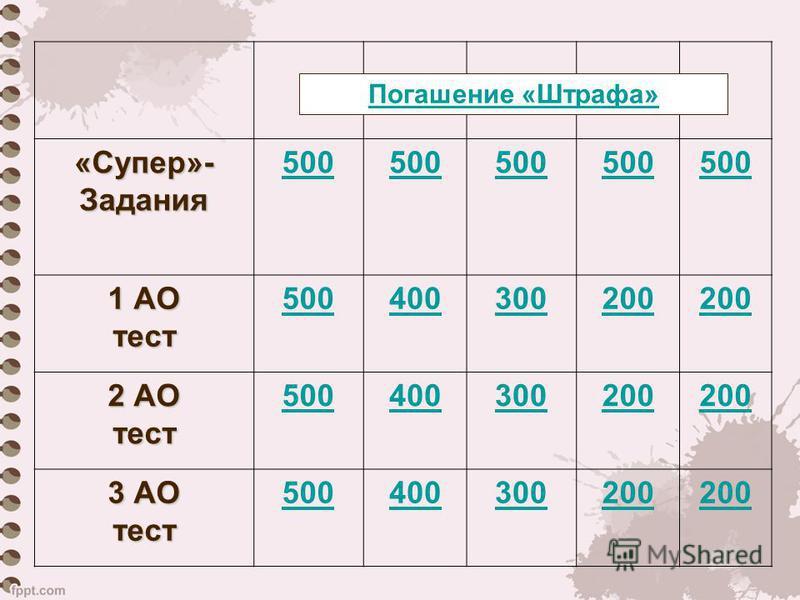 «Супер»- Задания 500 500500 1 АО тест 500400300200200 2 АО тест 500400300200200 3 АО тест 500400300200200 Погашение «Штрафа»