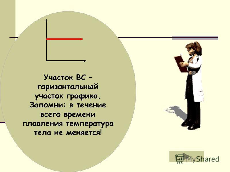 Участок BC – горизонтальный участок графика. Запомни: в течение всего времени плавления температура тела не меняется!