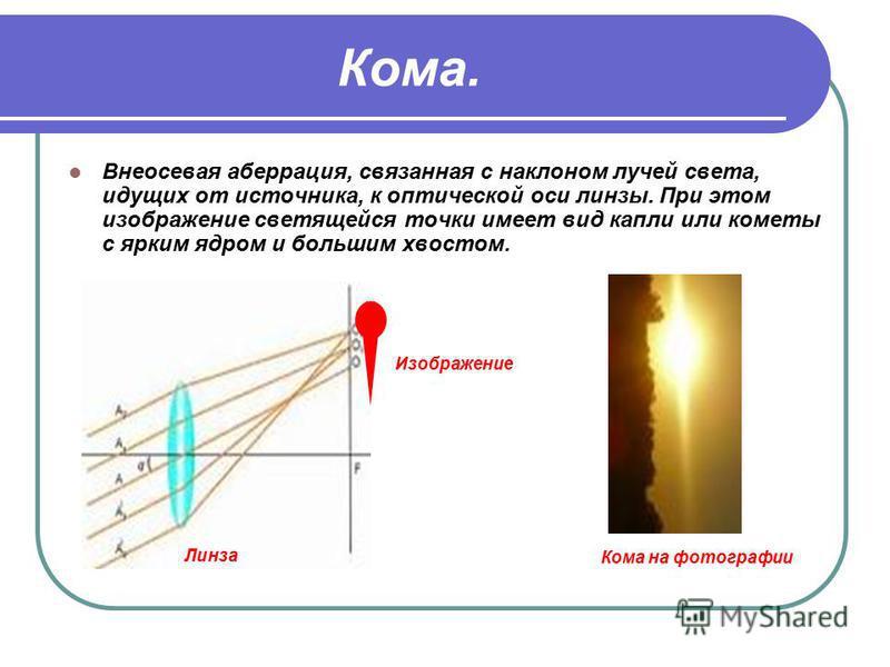 Кома. Внеосевая аберрация, связанная с наклоном лучей света, идущих от источника, к оптической оси линзы. При этом изображение светящейся точки имеет вид капли или кометы с ярким ядром и большим хвостом. Кома на фотографии Изображение Линза