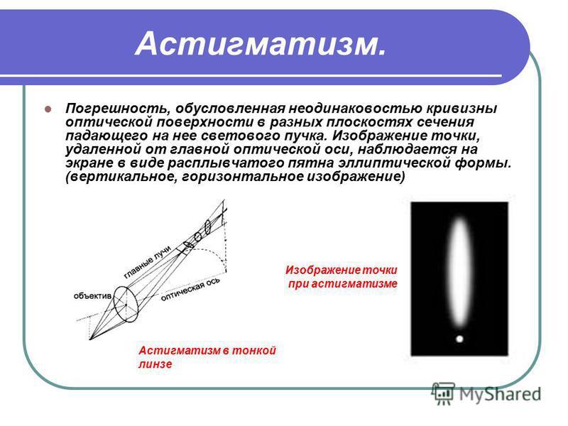 Астигматизм. Погрешность, обусловленная неодинаковостью кривизны оптической поверхности в разных плоскостях сечения падающего на нее светового пучка. Изображение точки, удаленной от главной оптической оси, наблюдается на экране в виде расплывчатого п