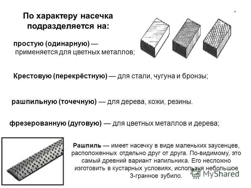 Рашпиль имеет насечку в виде маленьких заусенцев, расположенных отдельно друг от друга. По-видимому, это самый древний вариант напильника. Его несложно изготовить в кустарных условиях, используя небольшое 3-гранное зубило. По характеру насечка подраз